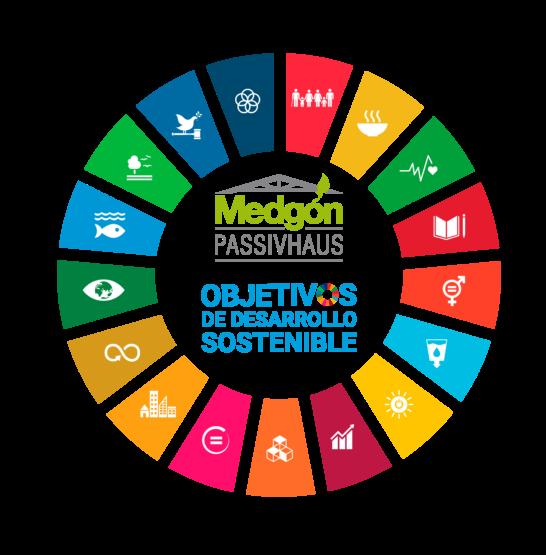 Los Objetivos del Desarrollo Sostenible de Medgón ODS