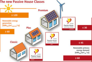 Clases passivhaus